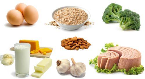 продукты которые сжигают жир