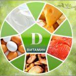 Как проверить уровень жизненно необходимого витамина D?